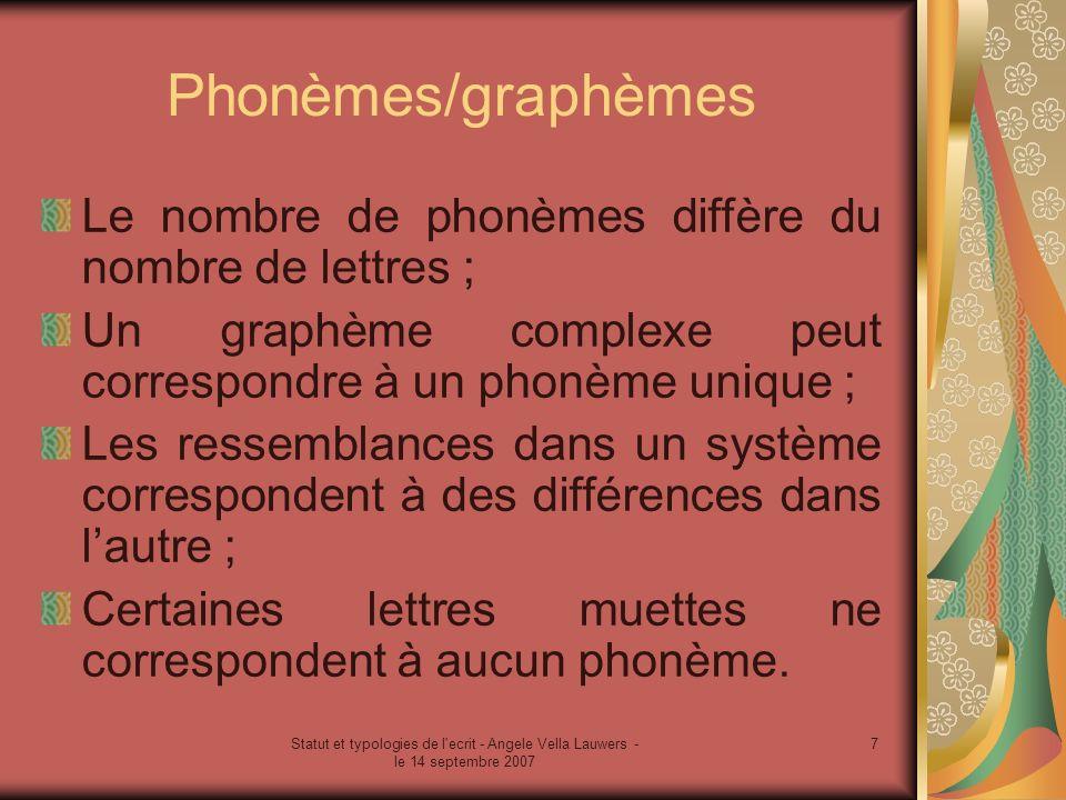 Statut et typologies de l'ecrit - Angele Vella Lauwers - le 14 septembre 2007 7 Phonèmes/graphèmes Le nombre de phonèmes diffère du nombre de lettres