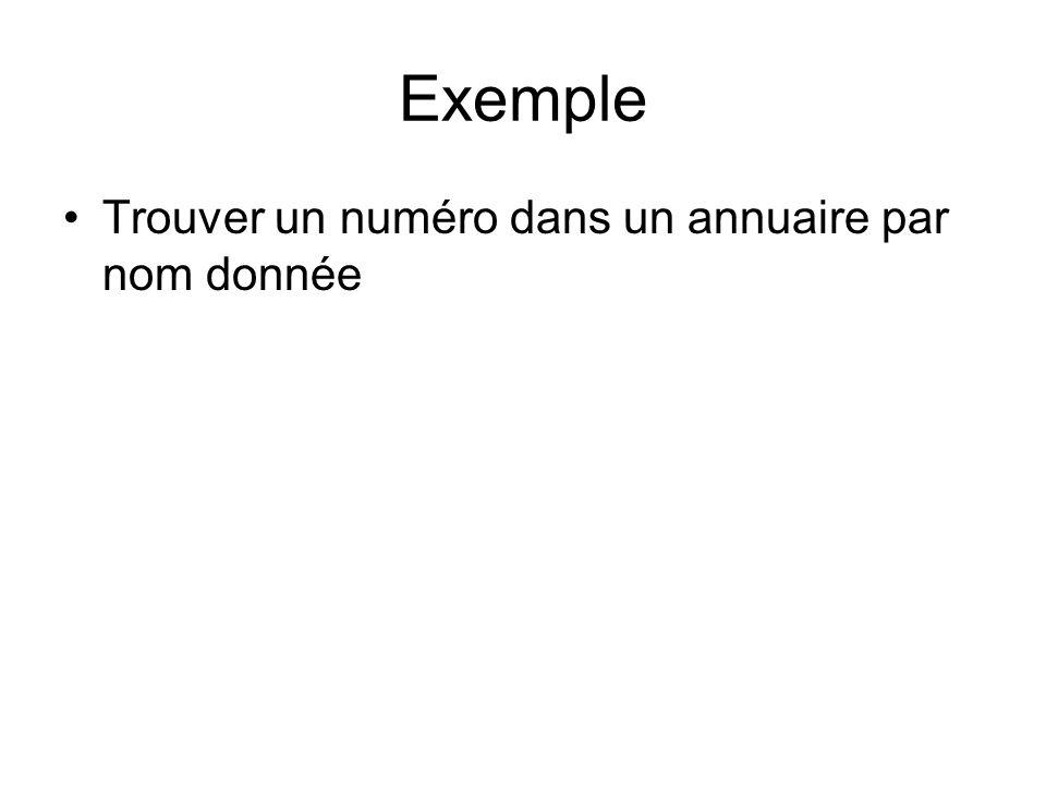 Exemple Trouver un numéro dans un annuaire par nom donnée