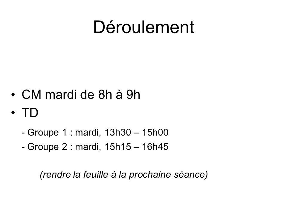 Déroulement CM mardi de 8h à 9h TD - Groupe 1 : mardi, 13h30 – 15h00 - Groupe 2 : mardi, 15h15 – 16h45 (rendre la feuille à la prochaine séance)