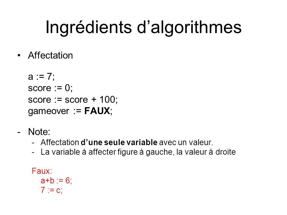 Ingrédients dalgorithmes Affectation a := 7; score := 0; score := score + 100; gameover := FAUX; -Note: -Affectation dune seule variable avec un valeu