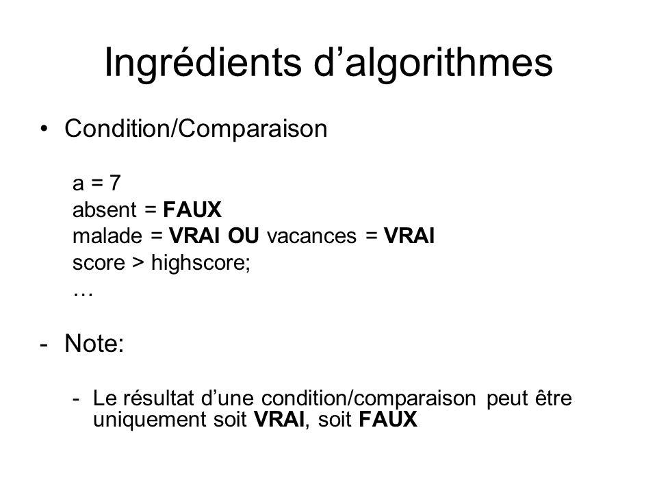 Ingrédients dalgorithmes Condition/Comparaison a = 7 absent = FAUX malade = VRAI OU vacances = VRAI score > highscore; … -Note: -Le résultat dune cond