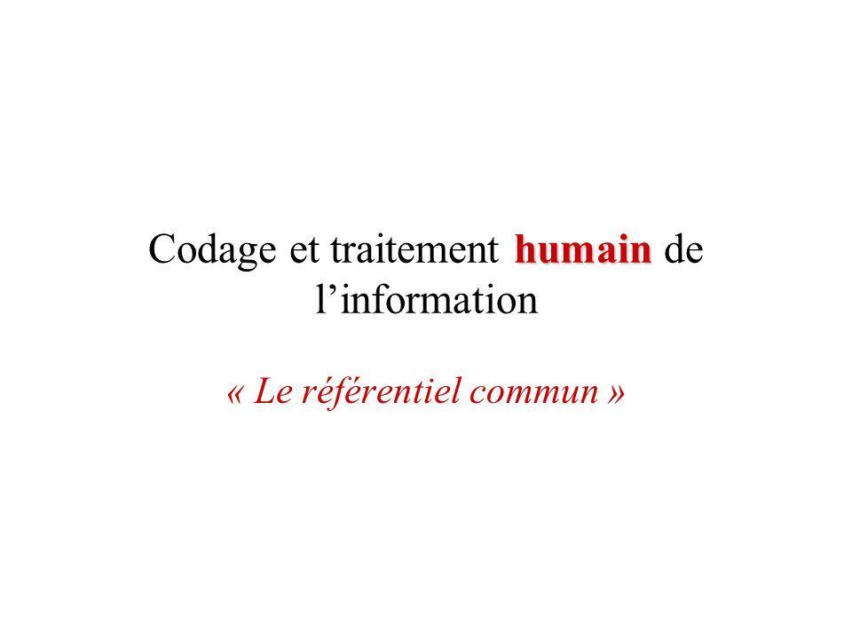 humain Codage et traitement humain de linformation « Le référentiel commun »