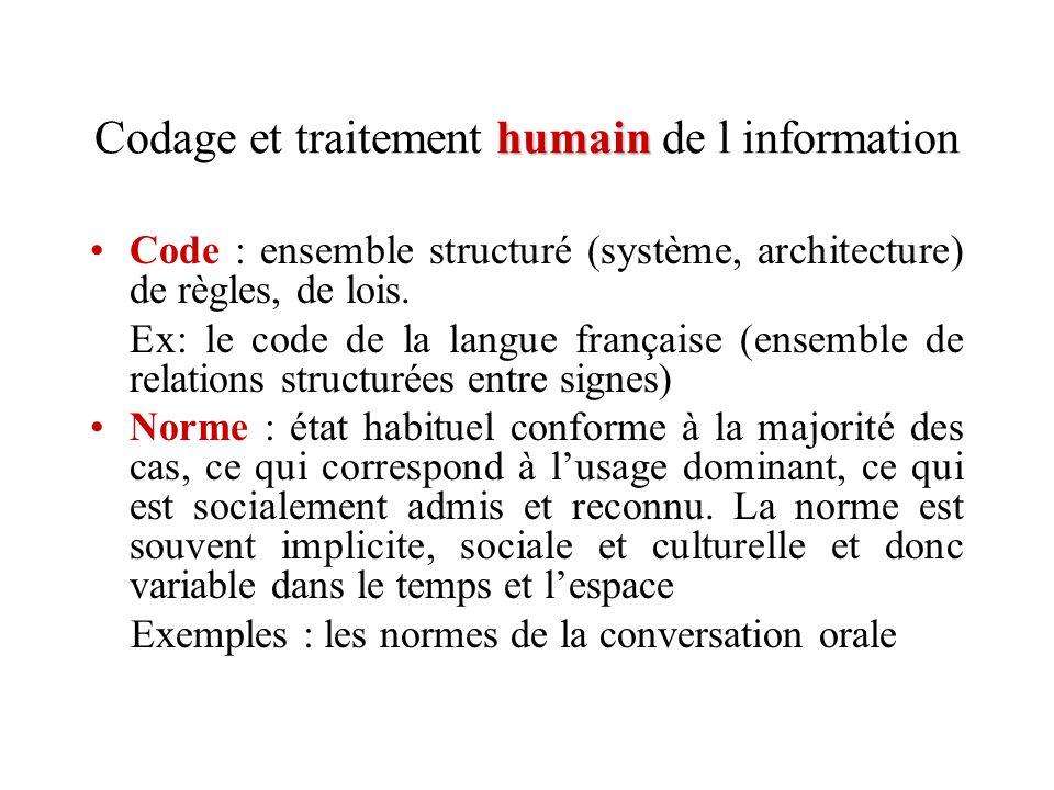 humain Codage et traitement humain de l information Code : ensemble structuré (système, architecture) de règles, de lois. Ex: le code de la langue fra