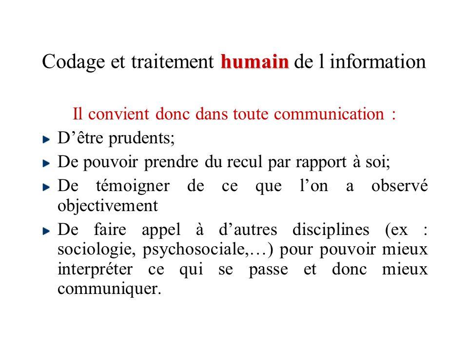 humain Codage et traitement humain de l information Il convient donc dans toute communication : Dêtre prudents; De pouvoir prendre du recul par rappor
