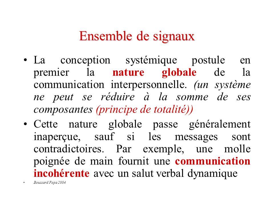 Ensemble de signaux Dans toute communication, nous transmettons donc des « ensembles » de messages (verbaux et non verbaux) qui constituent chacun des systèmes de communication plus ou moins complexes et cohérents Boussard Fopa 2004