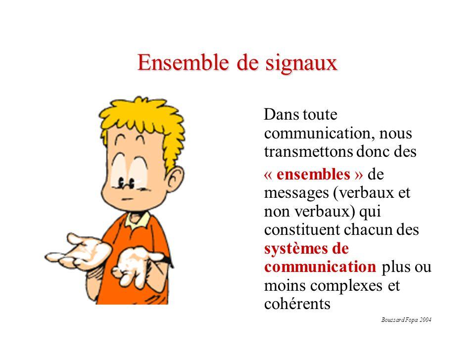 Ensemble de signaux Dans toute communication, nous transmettons donc des « ensembles » de messages (verbaux et non verbaux) qui constituent chacun des