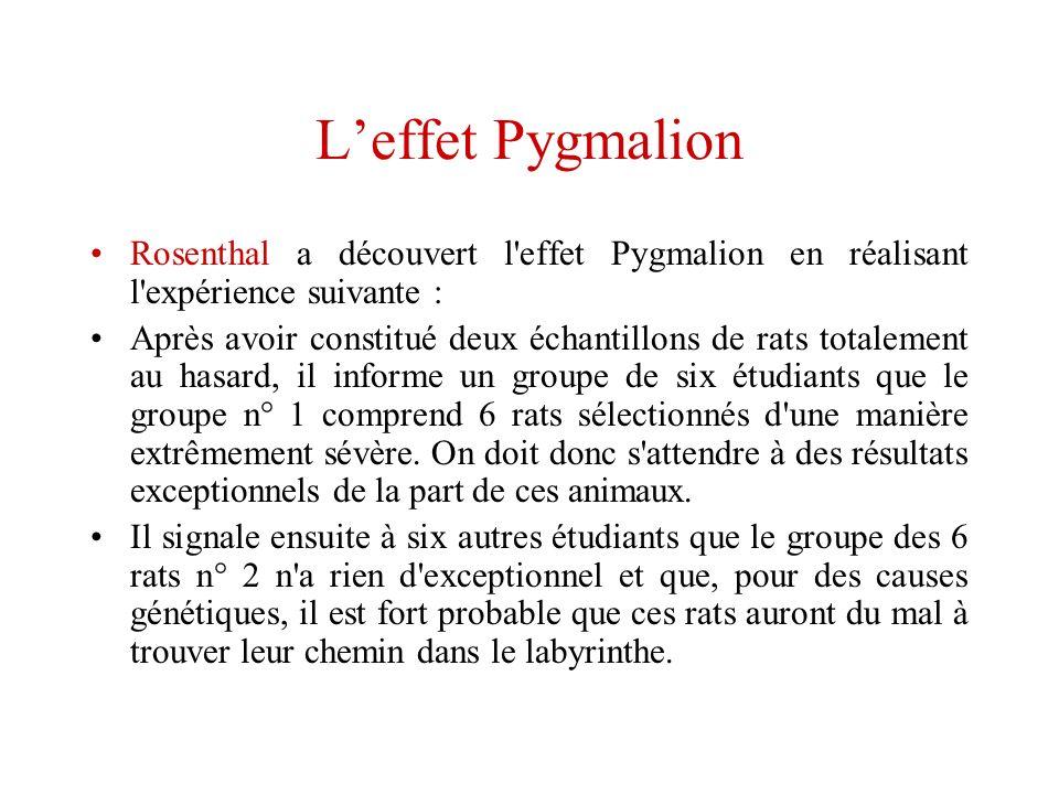 Leffet Pygmalion Rosenthal a découvert l'effet Pygmalion en réalisant l'expérience suivante : Après avoir constitué deux échantillons de rats totaleme