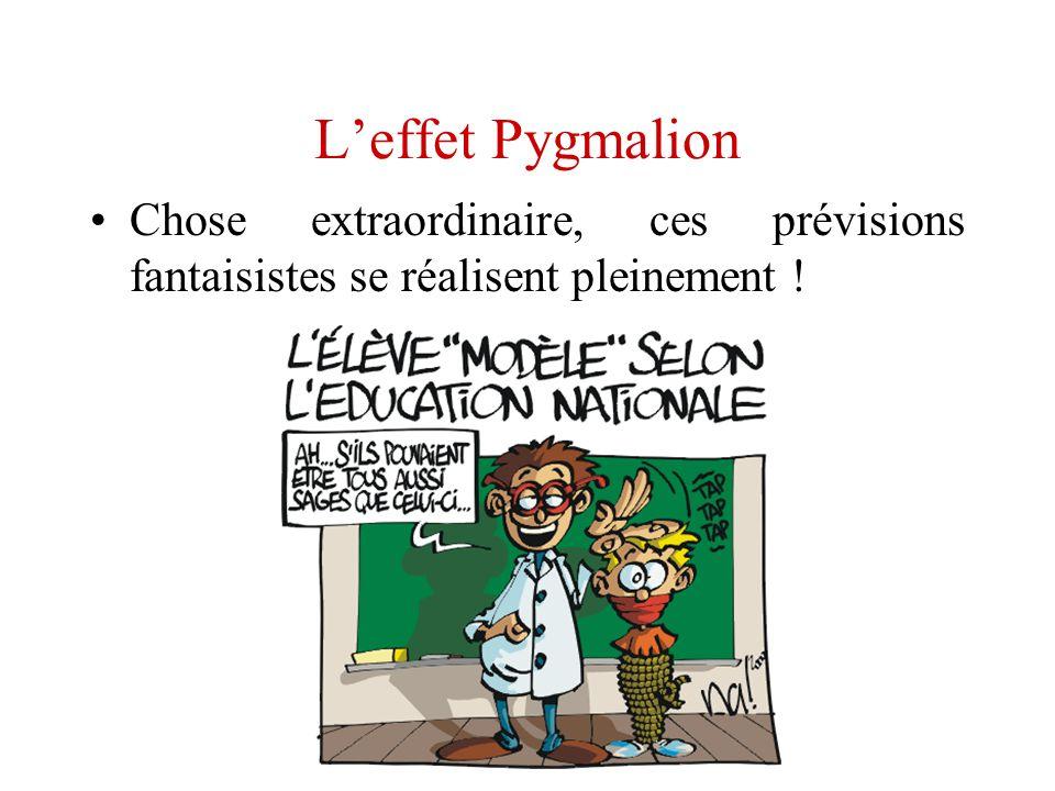 Leffet Pygmalion Chose extraordinaire, ces prévisions fantaisistes se réalisent pleinement !