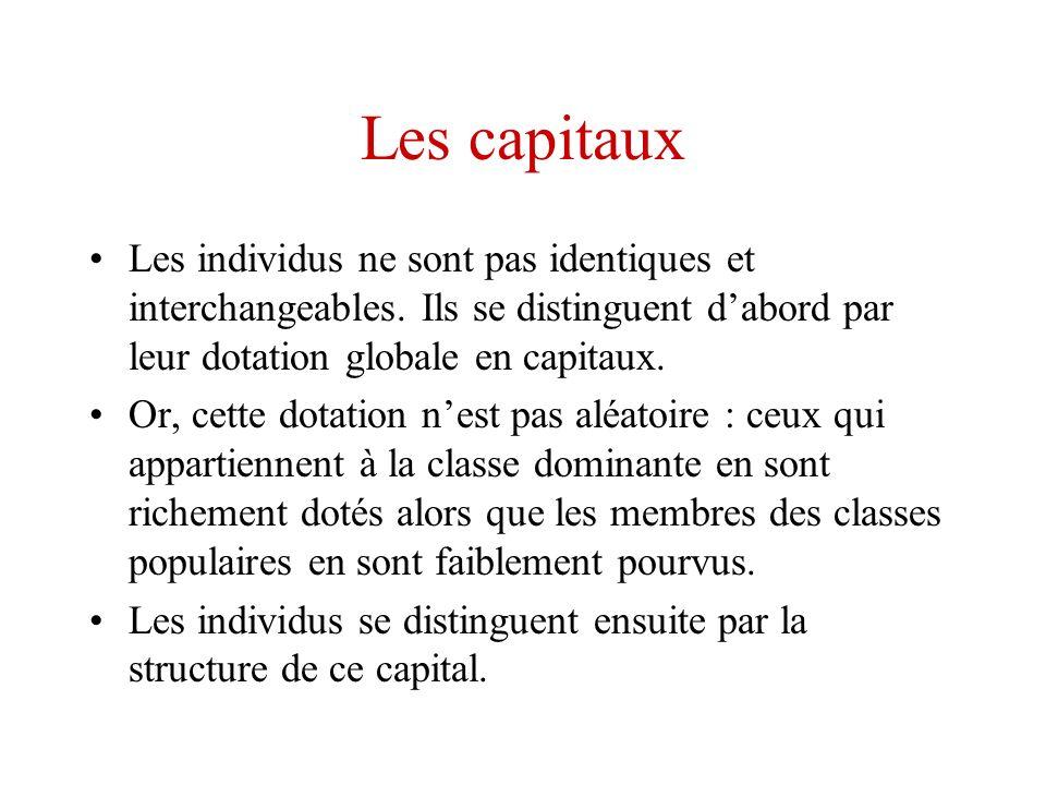 Les capitaux Les individus ne sont pas identiques et interchangeables. Ils se distinguent dabord par leur dotation globale en capitaux. Or, cette dota