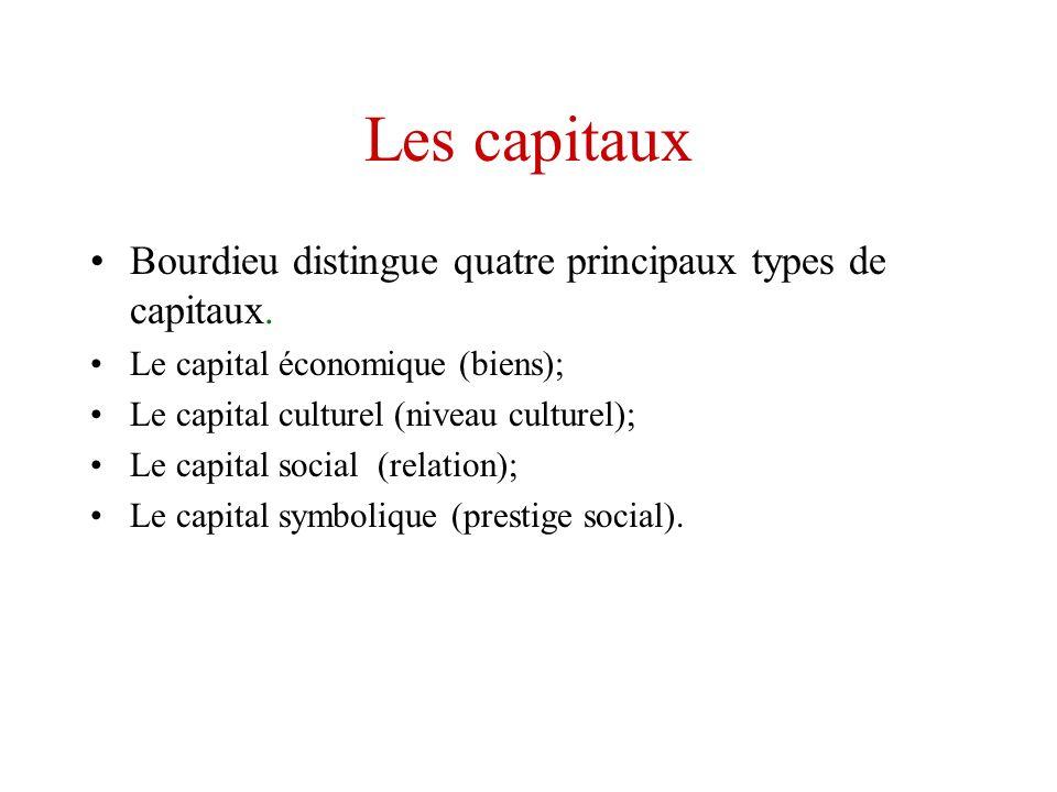Les capitaux Bourdieu distingue quatre principaux types de capitaux. Le capital économique (biens); Le capital culturel (niveau culturel); Le capital