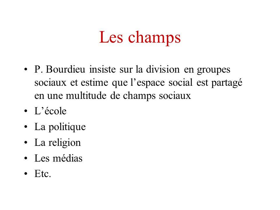 Les champs P. Bourdieu insiste sur la division en groupes sociaux et estime que lespace social est partagé en une multitude de champs sociaux Lécole L