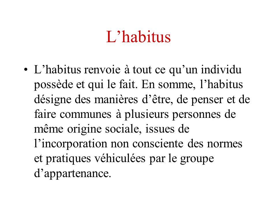 Lhabitus Lhabitus renvoie à tout ce quun individu possède et qui le fait. En somme, lhabitus désigne des manières dêtre, de penser et de faire commune
