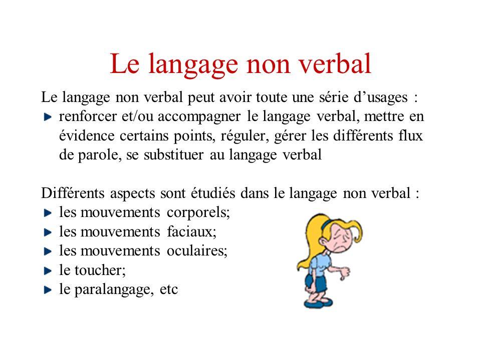 Le langage non verbal Le langage non verbal peut avoir toute une série dusages : renforcer et/ou accompagner le langage verbal, mettre en évidence cer
