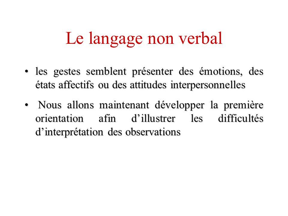 Le langage non verbal les gestes semblent présenter des émotions, des états affectifs ou des attitudes interpersonnellesles gestes semblent présenter