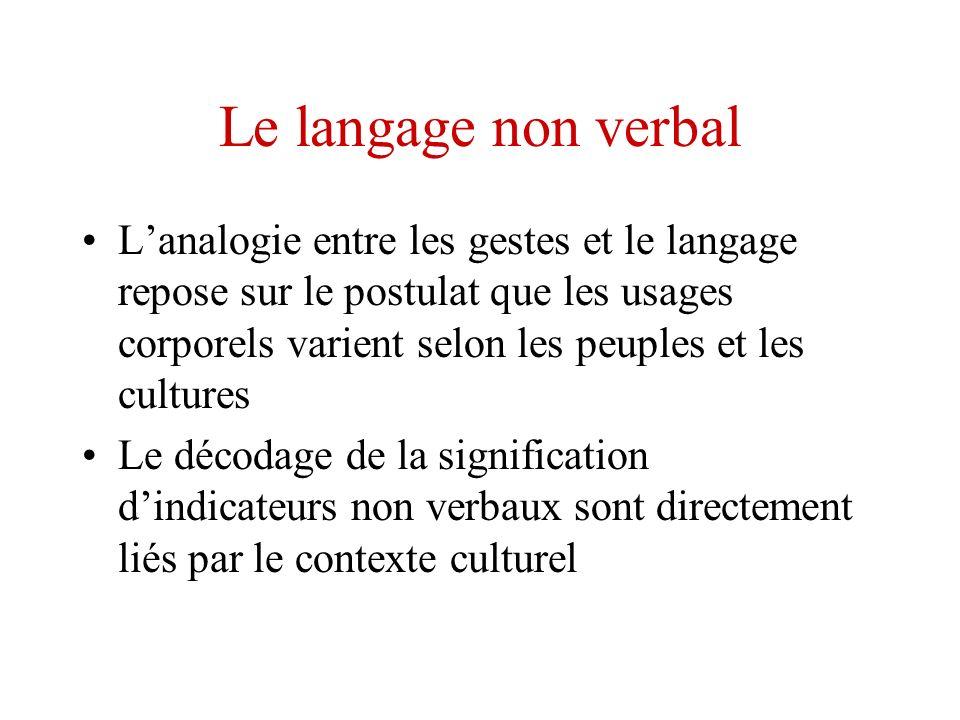 Le langage non verbal Lanalogie entre les gestes et le langage repose sur le postulat que les usages corporels varient selon les peuples et les cultur