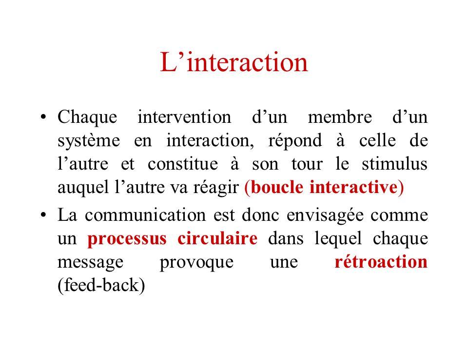 Linteraction Chaque intervention dun membre dun système en interaction, répond à celle de lautre et constitue à son tour le stimulus auquel lautre va