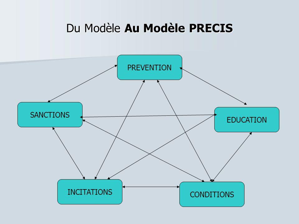 Du Modèle Au Modèle PRECIS PREVENTION EDUCATION SANCTIONS INCITATIONS CONDITIONS