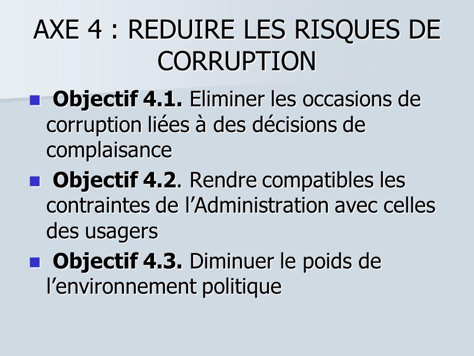 AXE 4 : REDUIRE LES RISQUES DE CORRUPTION Objectif 4.1. Eliminer les occasions de corruption liées à des décisions de complaisance Objectif 4.1. Elimi