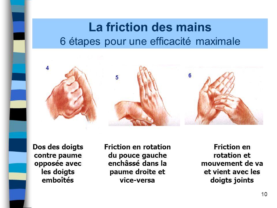 10 4 5 6 Dos des doigts contre paume opposée avec les doigts emboîtés Friction en rotation du pouce gauche enchâssé dans la paume droite et vice-versa