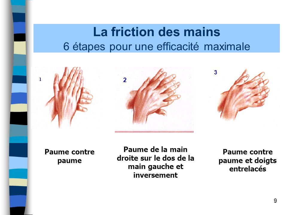 9 La friction des mains 6 étapes pour une efficacité maximale 2 3 Paume contre paume Paume de la main droite sur le dos de la main gauche et inverseme