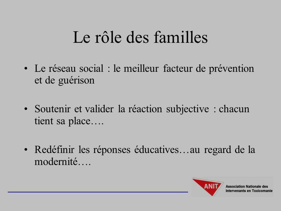 Le rôle des familles Le réseau social : le meilleur facteur de prévention et de guérison Soutenir et valider la réaction subjective : chacun tient sa