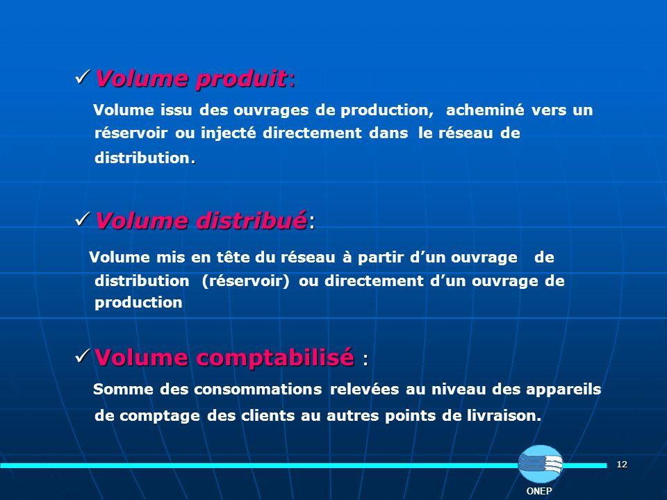 12 Volume produit: Volume produit:. Volume issu des ouvrages de production, acheminé vers un réservoir ou injecté directement dans le réseau de distri