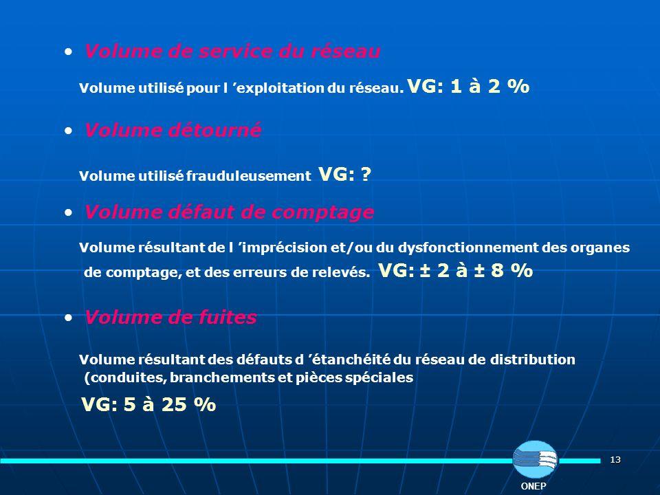 13 Volume de service du réseau Volume utilisé pour l exploitation du réseau. VG: 1 à 2 % Volume détourné Volume utilisé frauduleusement VG: ? Volume d