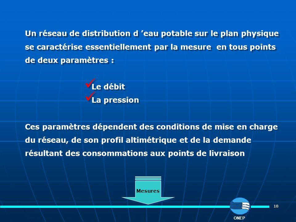 18 ONEP Un réseau de distribution d eau potable sur le plan physique se caractérise essentiellement par la mesure en tous points de deux paramètres :