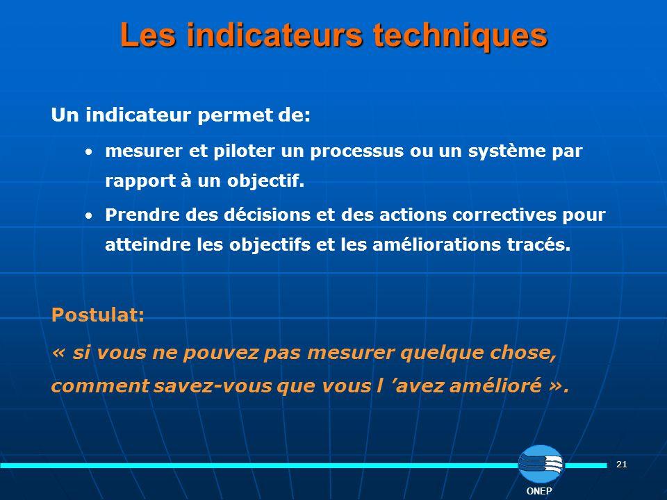 21 ONEP Les indicateurs techniques Un indicateur permet de: mesurer et piloter un processus ou un système par rapport à un objectif. Prendre des décis