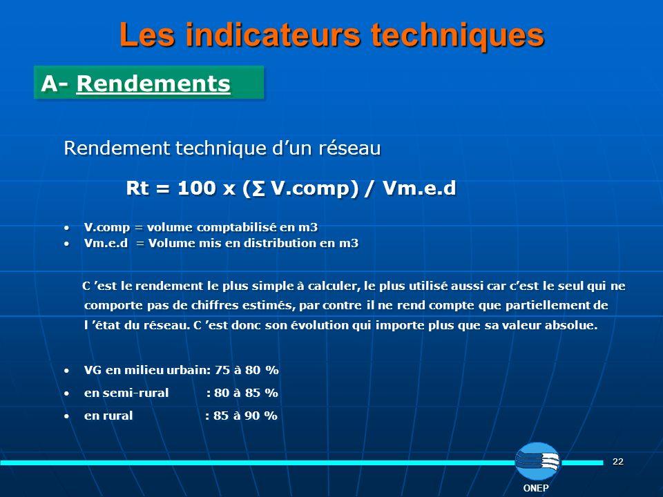 22 ONEP Rendement technique dun réseau Rt = 100 x ( V.comp) / Vm.e.d V.comp = volume comptabilisé en m3 Vm.e.d = Volume mis en distribution en m3 C es