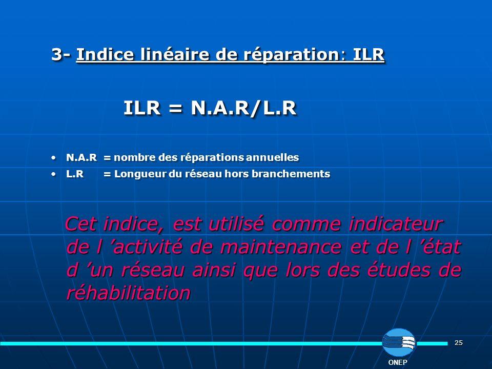 25 ONEP 3- Indice linéaire de réparation: ILR ILR = N.A.R/L.R ILR = N.A.R/L.R N.A.R = nombre des réparations annuelles L.R = Longueur du réseau hors b