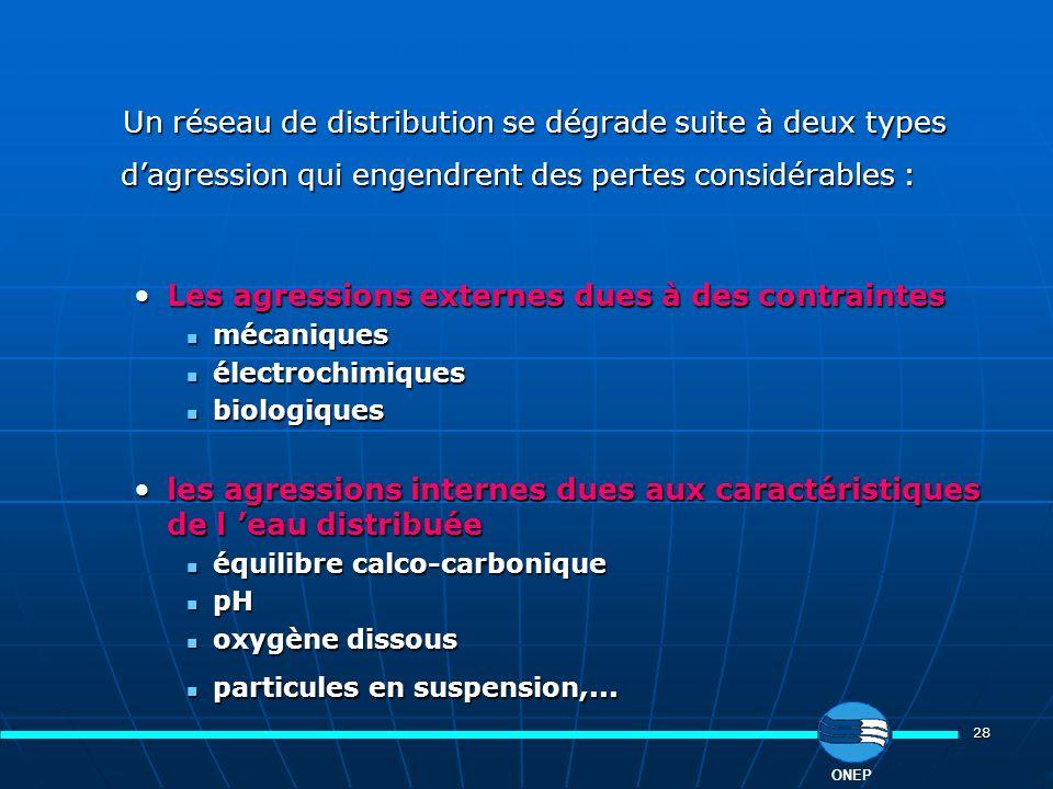 28 ONEP Un réseau de distribution se dégrade suite à deux types dagression qui engendrent des pertes considérables : Un réseau de distribution se dégr