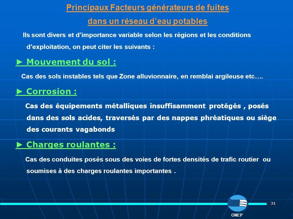 31 Principaux Facteurs générateurs de fuites dans un réseau deau potables Ils sont divers et dimportance variable selon les régions et les conditions