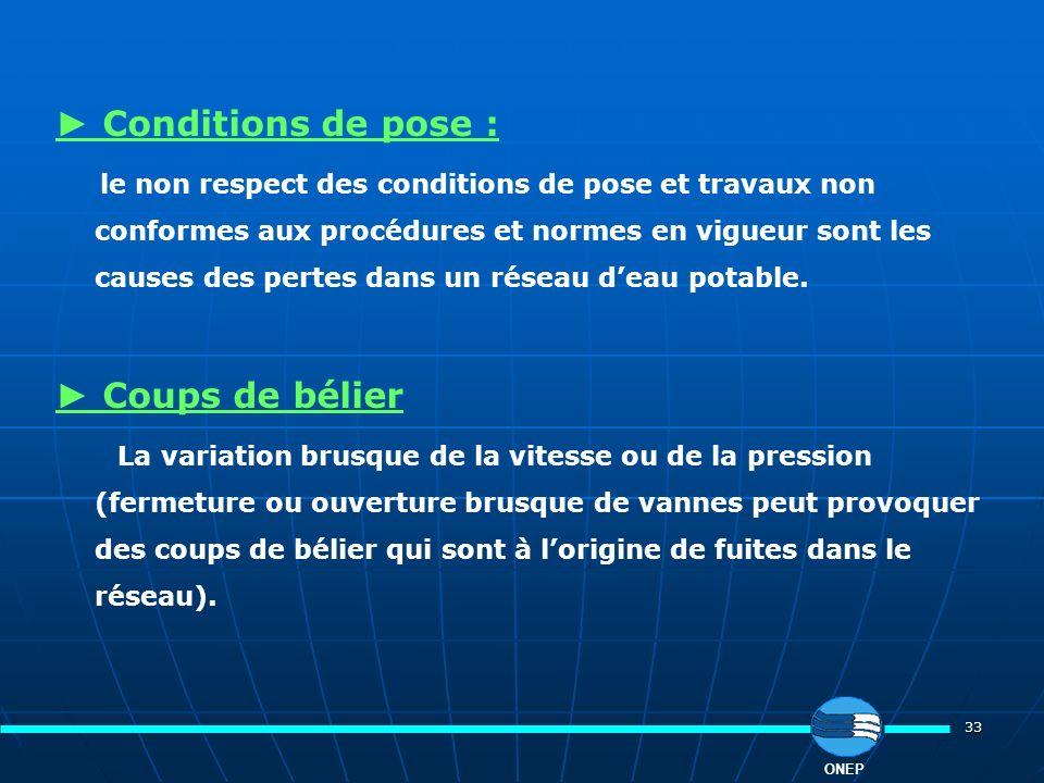 33 Conditions de pose : le non respect des conditions de pose et travaux non conformes aux procédures et normes en vigueur sont les causes des pertes