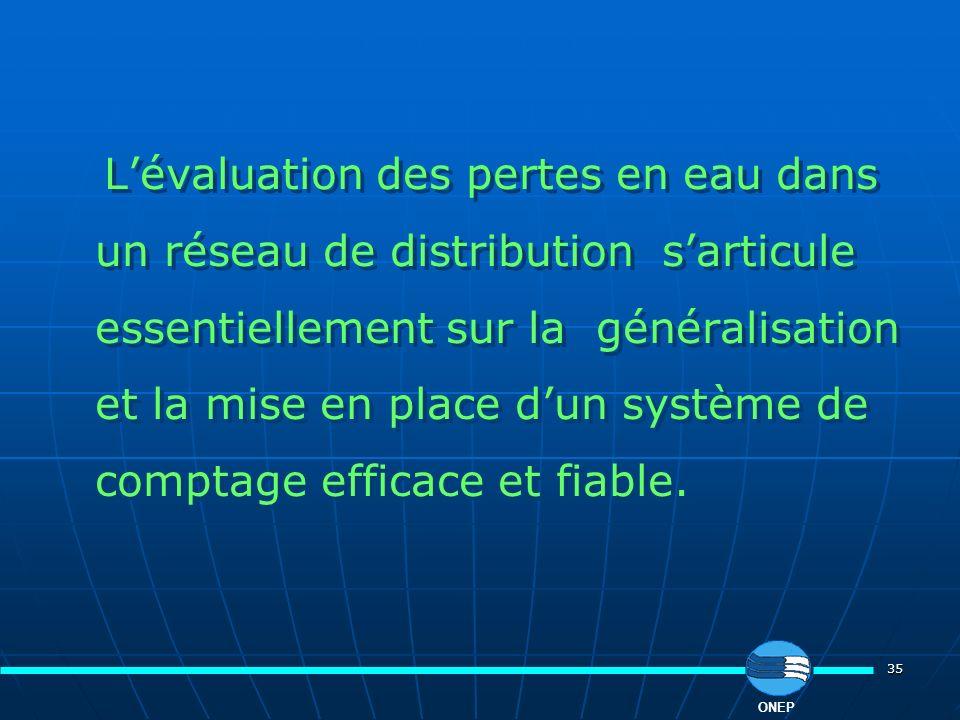 35 Lévaluation des pertes en eau dans un réseau de distribution sarticule essentiellement sur la généralisation et la mise en place dun système de com