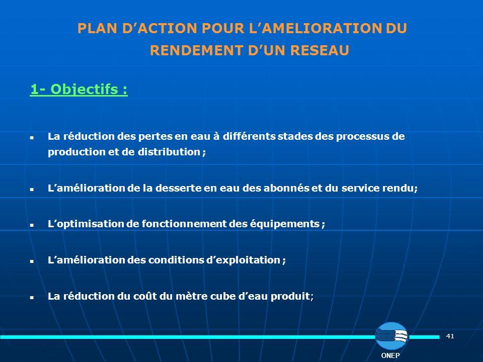 41 PLAN DACTION POUR LAMELIORATION DU RENDEMENT DUN RESEAU 1- Objectifs : La réduction des pertes en eau à différents stades des processus de producti