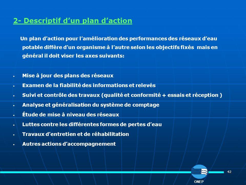 42 2- Descriptif dun plan daction Un plan daction pour lamélioration des performances des réseaux deau potable diffère dun organisme à lautre selon le