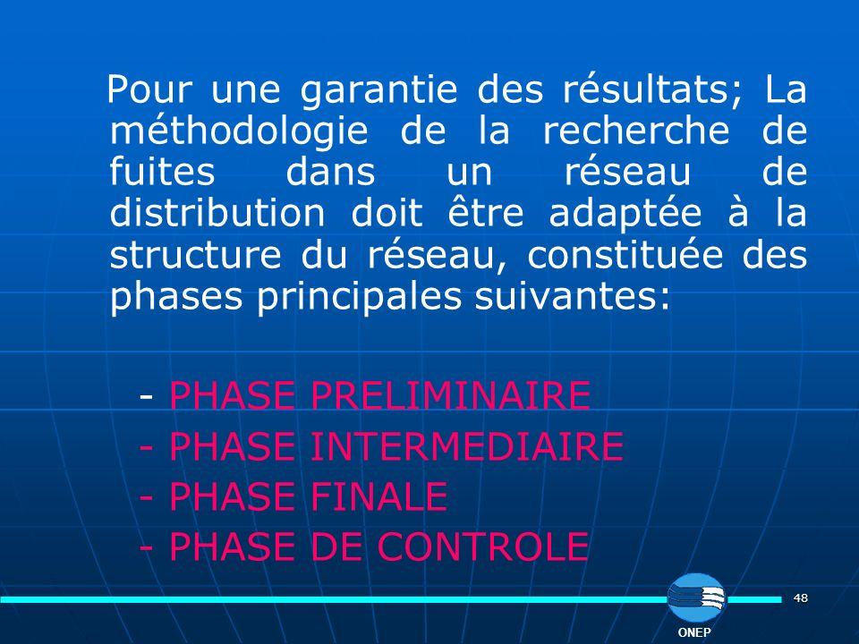 48 Pour une garantie des résultats; La méthodologie de la recherche de fuites dans un réseau de distribution doit être adaptée à la structure du résea