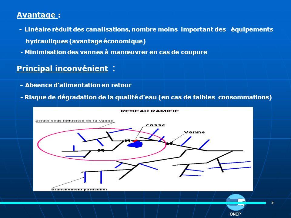 5 Avantage : - - Linéaire réduit des canalisations, nombre moins important des équipements hydrauliques (avantage économique) - Minimisation des vanne