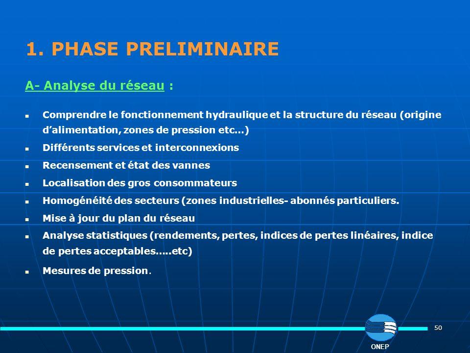 50 1. PHASE PRELIMINAIRE A- Analyse du réseau : Comprendre le fonctionnement hydraulique et la structure du réseau (origine dalimentation, zones de pr