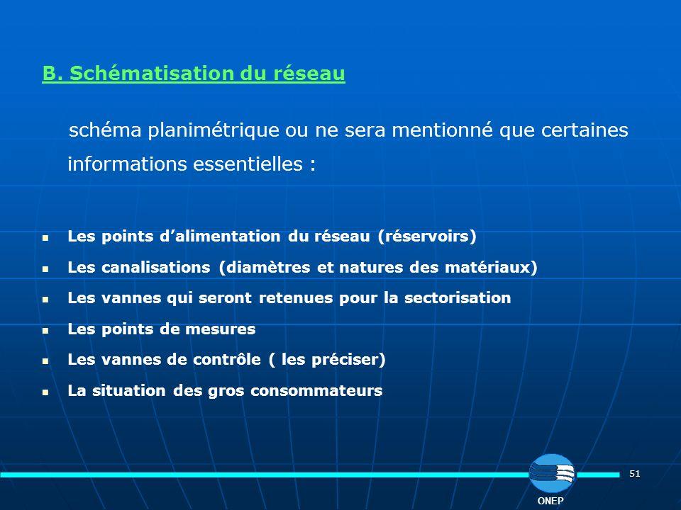 51 B. Schématisation du réseau schéma planimétrique ou ne sera mentionné que certaines informations essentielles : Les points dalimentation du réseau