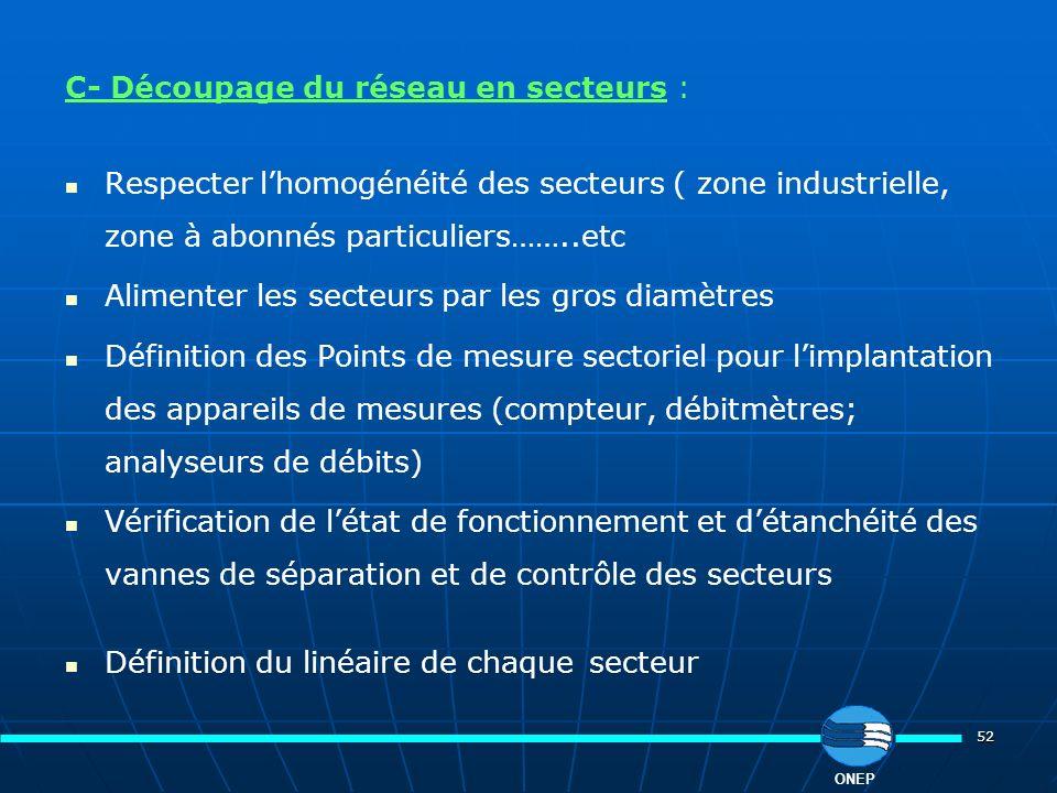 52 C- Découpage du réseau en secteurs : Respecter lhomogénéité des secteurs ( zone industrielle, zone à abonnés particuliers……..etc Alimenter les sect