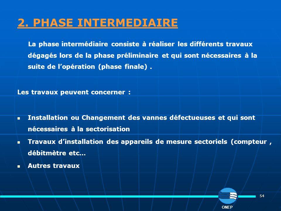 54 2. PHASE INTERMEDIAIRE La phase intermédiaire consiste à réaliser les différents travaux dégagés lors de la phase préliminaire et qui sont nécessai