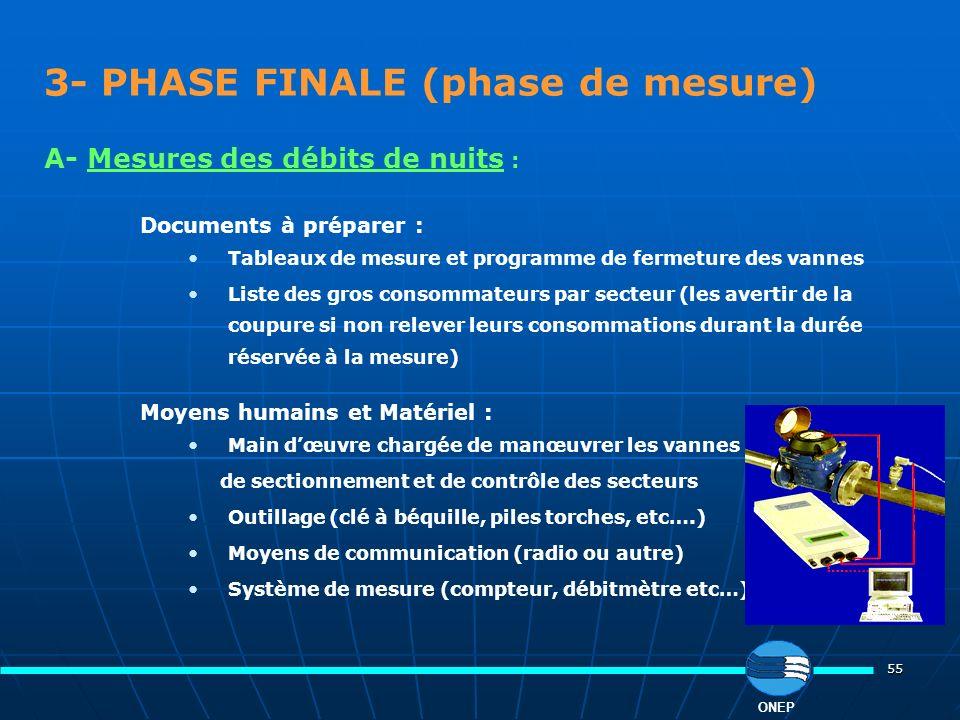 55 3- PHASE FINALE (phase de mesure) A- Mesures des débits de nuits : Documents à préparer : Tableaux de mesure et programme de fermeture des vannes L