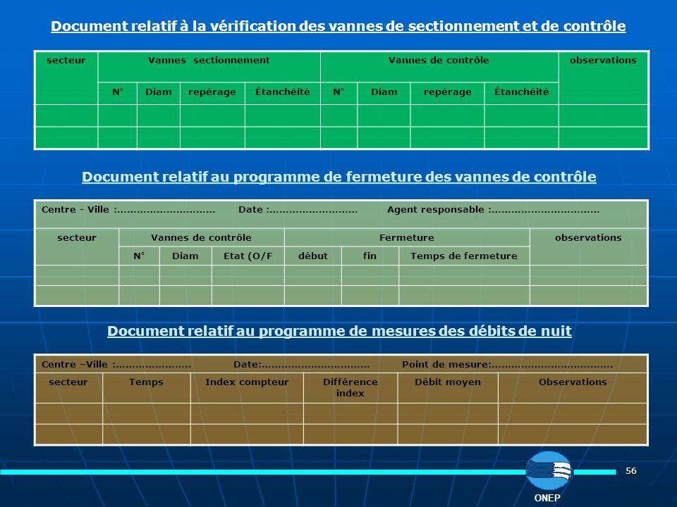 56 Document relatif à la vérification des vannes de sectionnement et de contrôle secteurVannes sectionnementVannes de contrôleobservations N°Diamrepér