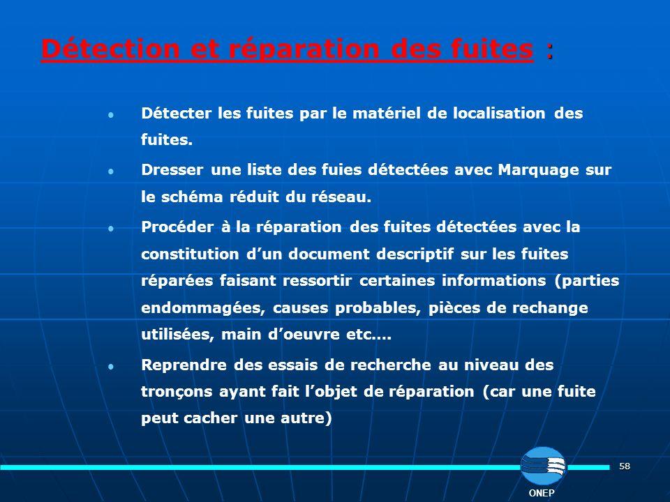 58 : Détection et réparation des fuites : Détecter les fuites par le matériel de localisation des fuites. Dresser une liste des fuies détectées avec M