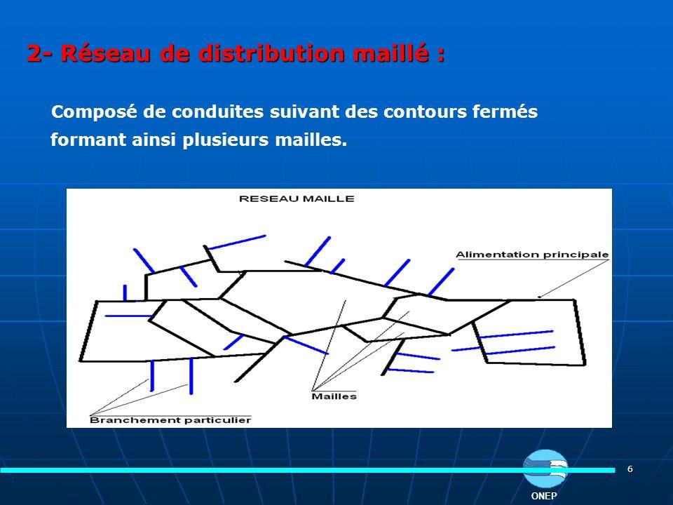 6 2- Réseau de distribution maillé : Composé de conduites suivant des contours fermés formant ainsi plusieurs mailles. ONEP