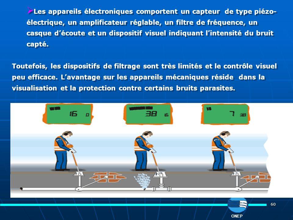 60 ONEP Les appareils électroniques comportent un capteur de type piézo- électrique, un amplificateur réglable, un filtre de fréquence, un casque déco