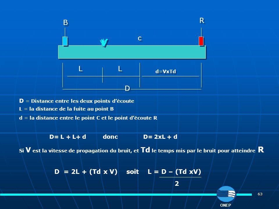 63 ONEP B B R R L L L L D D d=VxTd D = Distance entre les deux points découte L = la distance de la fuite au point B d = la distance entre le point C
