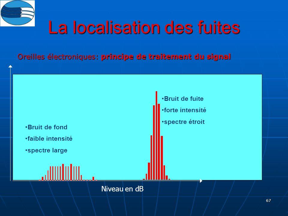 67 La localisation des fuites Oreilles électroniques: principe de traitement du signal Bruit de fond faible intensité spectre large Bruit de fuite for